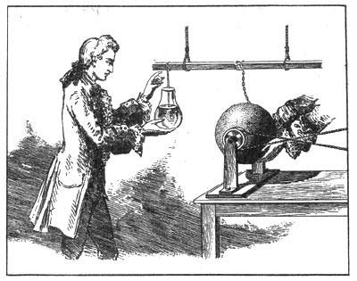 Исторический обзор магнитотерапии